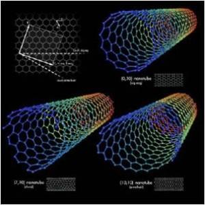 nano-carbon-tube
